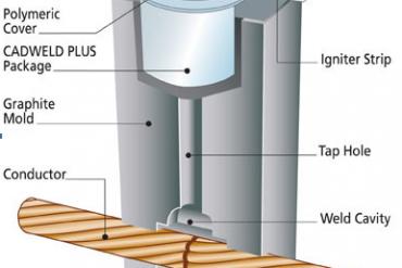 Hàn hóa nhiệt CADWELD PLUS